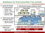 middleware for distributed real time systems