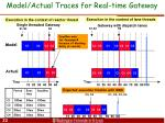 model actual traces for real time gateway