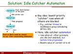 solution idle catcher automaton