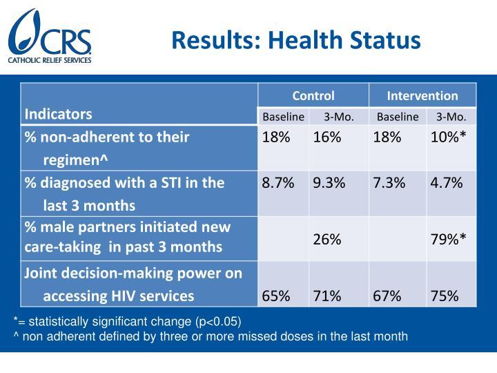 Results: Health Status