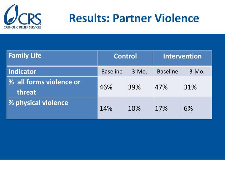 Results: Partner Violence