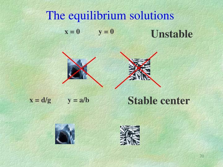 The equilibrium solutions