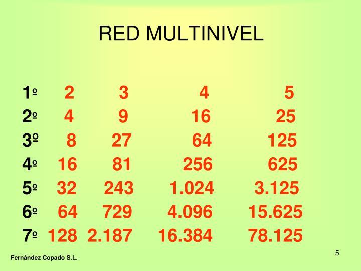RED MULTINIVEL