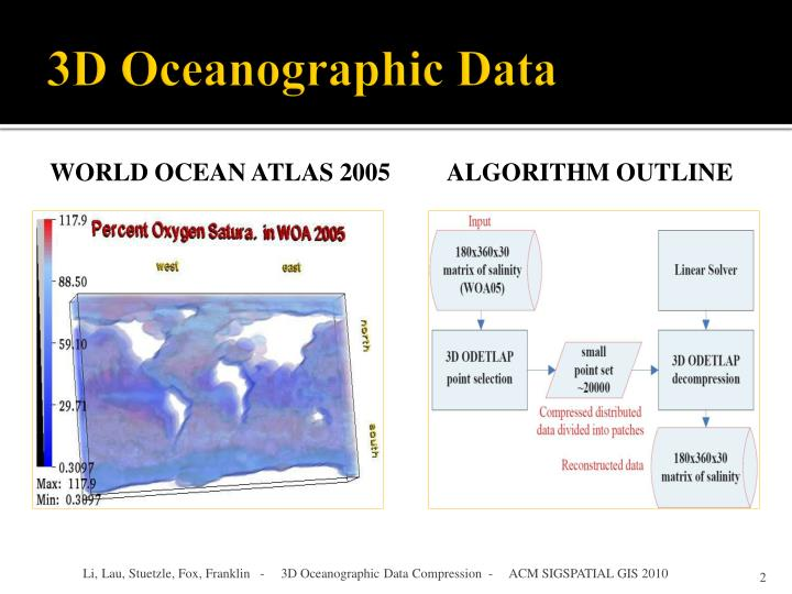 3d oceanographic data
