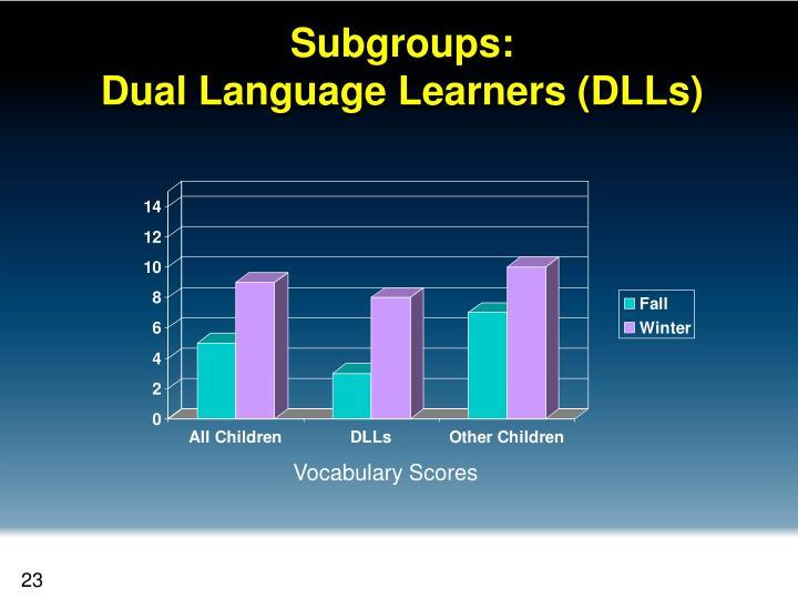 Subgroups: