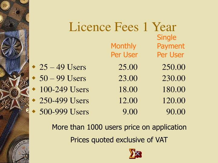 Licence Fees 1 Year