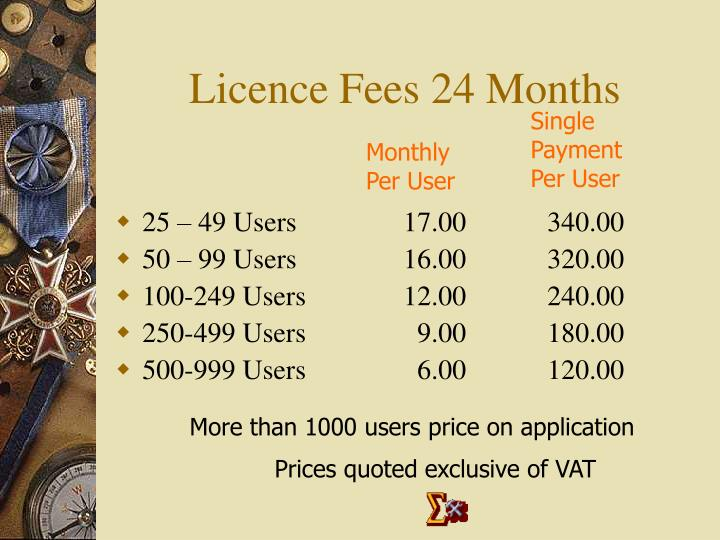 Licence Fees 24 Months