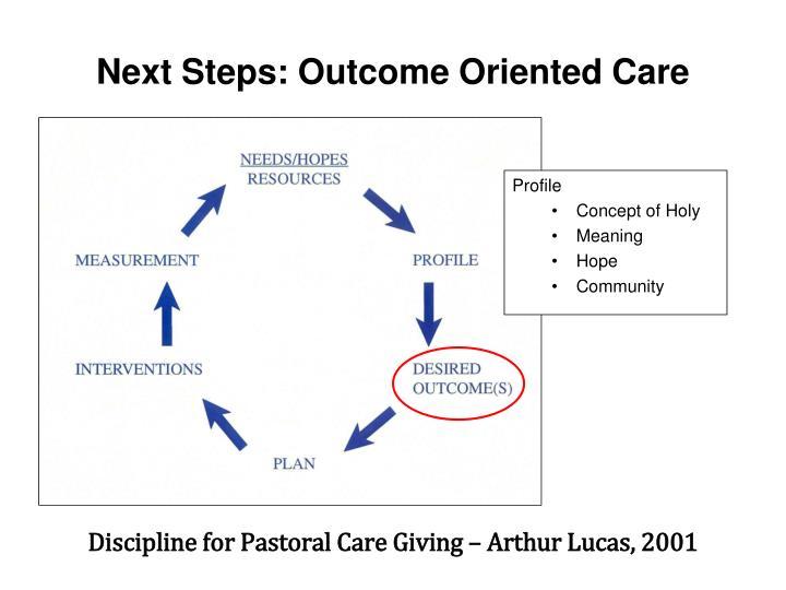 Discipline for Pastoral Care Giving – Arthur Lucas, 2001