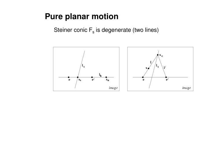 Pure planar motion