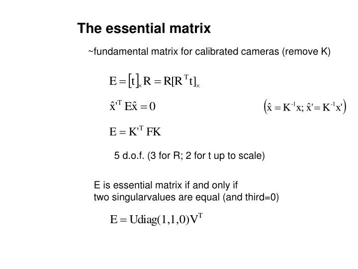 The essential matrix