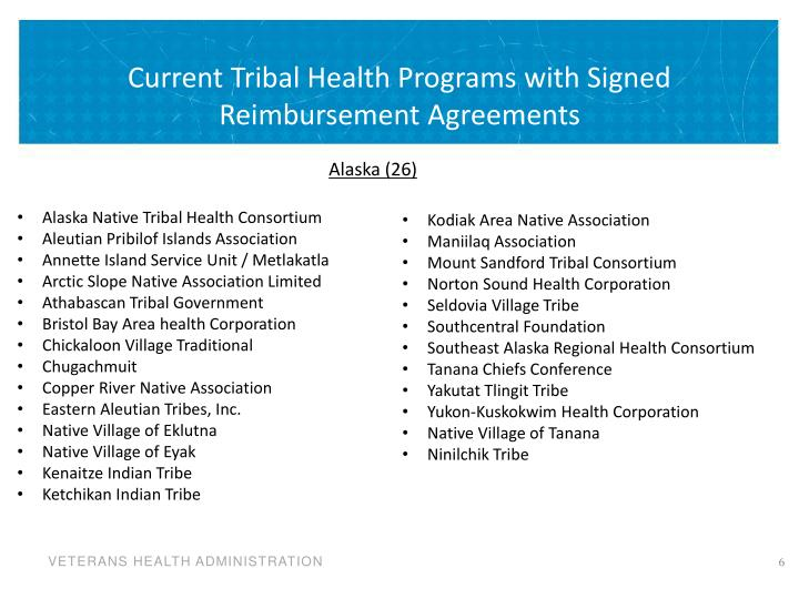 Current Tribal Health Programs with Signed Reimbursement Agreements