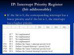 ip interrupt priority register bit addressable