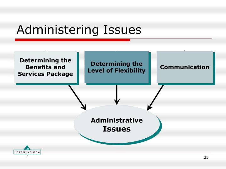 Determining the Benefits and Services Package