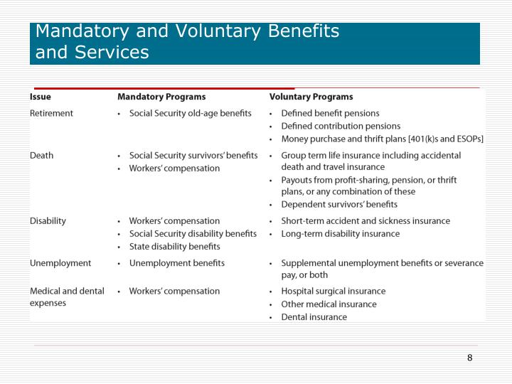 Mandatory and Voluntary Benefits                 and Services