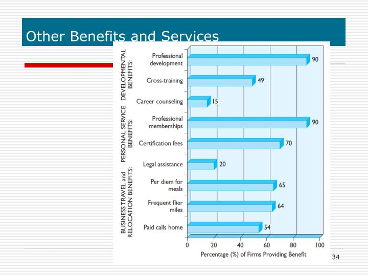 Other Benefits and Services