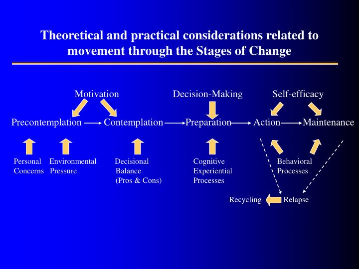Theoretical and practical considerations related to movement through the Stages of Change