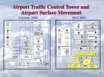 airport traffic control tower and airport surface movement