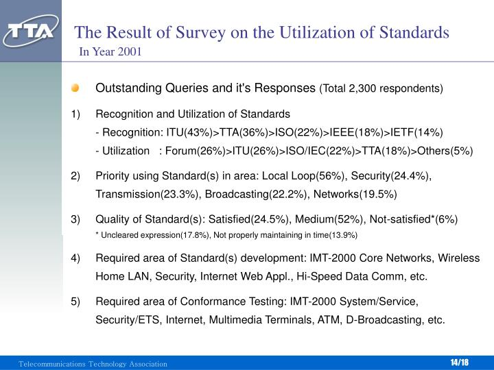 The Result of Survey on the Utilization of Standards