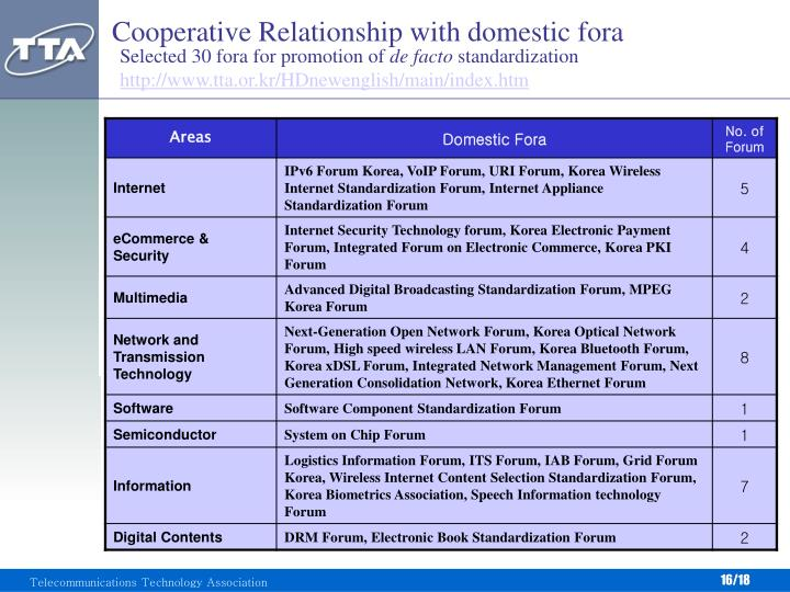 Cooperative Relationship with domestic fora