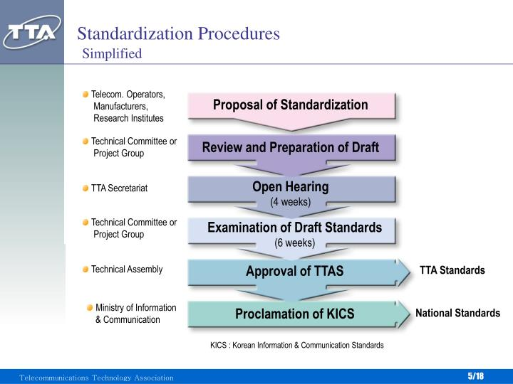 Standardization Procedures