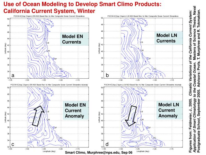 Use of Ocean Modeling to Develop Smart Climo Products: