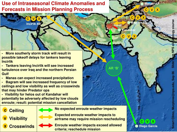 Use of Intraseasonal Climate Anomalies and Forecasts in Mission Planning Process