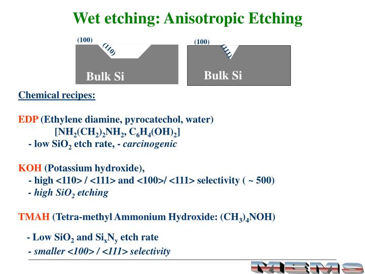Wet etching: Anisotropic Etching