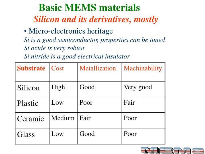 Basic MEMS materials