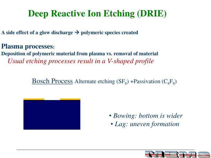 Deep Reactive Ion Etching (DRIE)