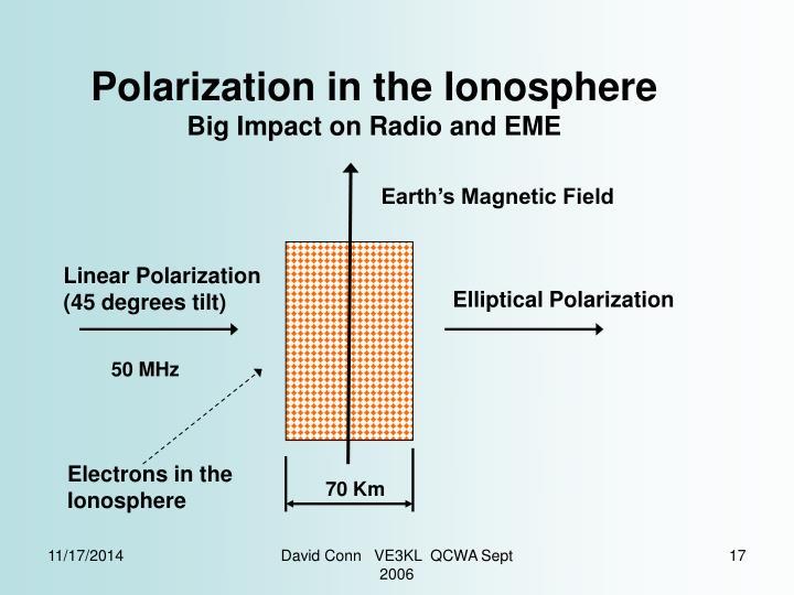 Polarization in the Ionosphere