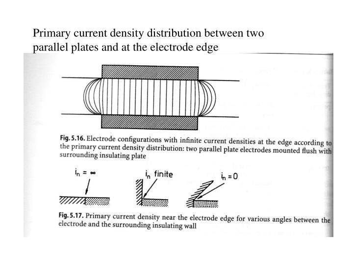 Primary current density distribution between two parallel plates and at the electrode edge