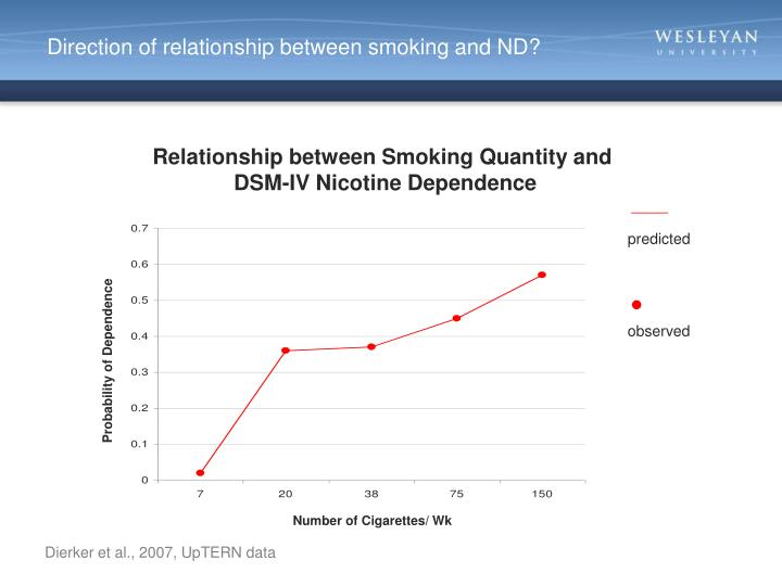 Direction of relationship between smoking and ND?