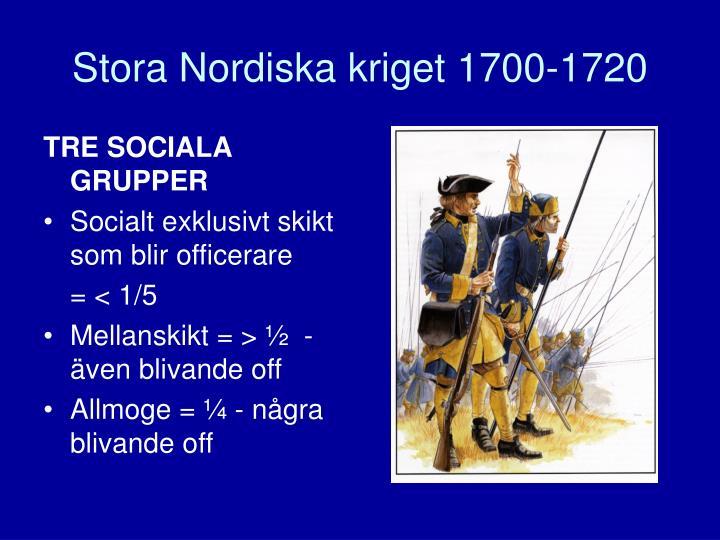 Stora Nordiska kriget 1700-1720