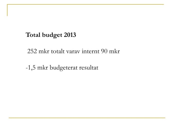 Total budget 2013