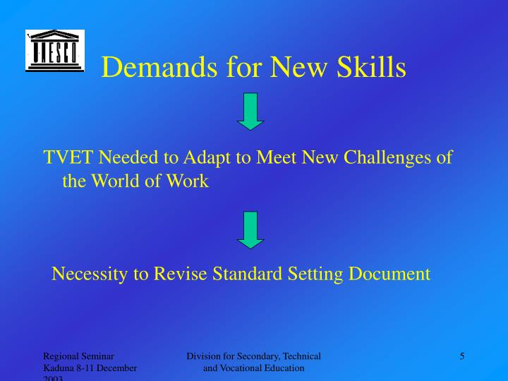 Demands for New Skills