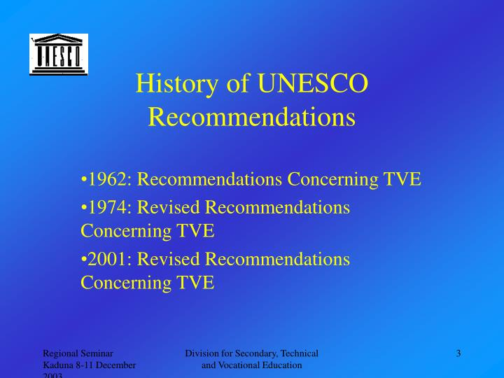 History of unesco recommendations