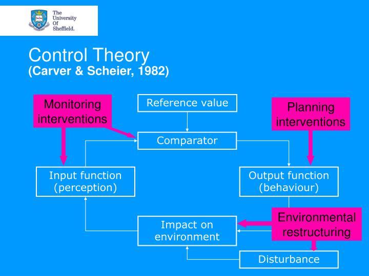 Monitoring interventions