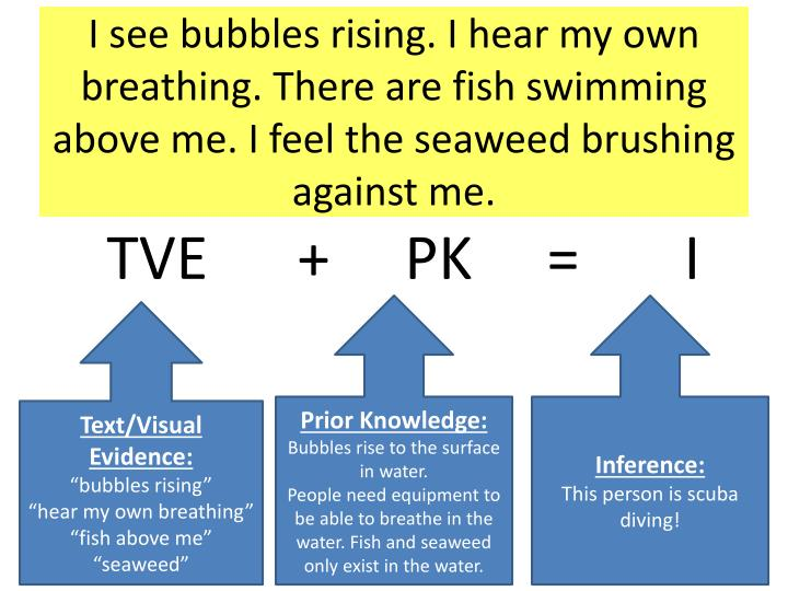 I see bubbles rising. I hear my own breathing. There are fish swimming above me. I feel the seaweed brushing against me.