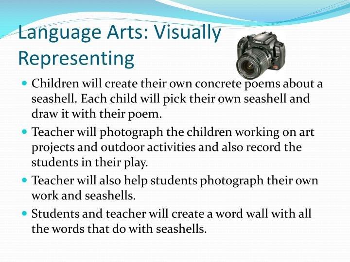 Language Arts: Visually Representing