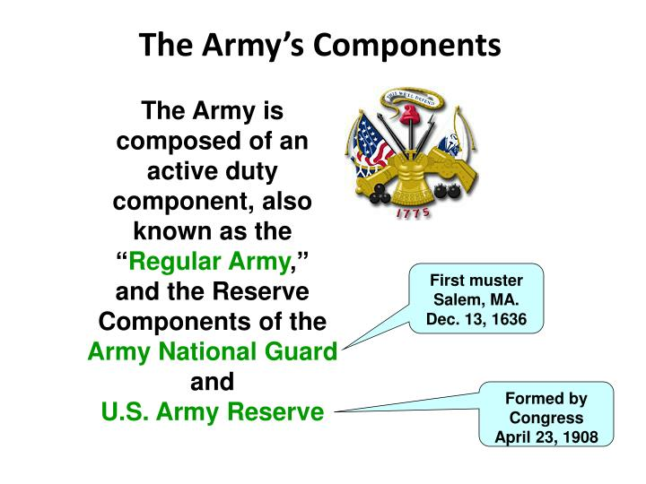 The Army's Components