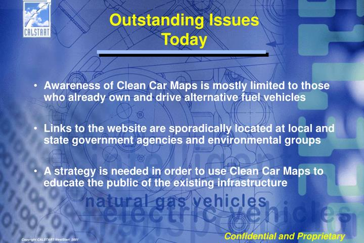 Outstanding Issues Today