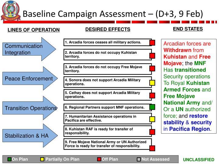 Baseline Campaign Assessment – (D+3, 9 Feb)
