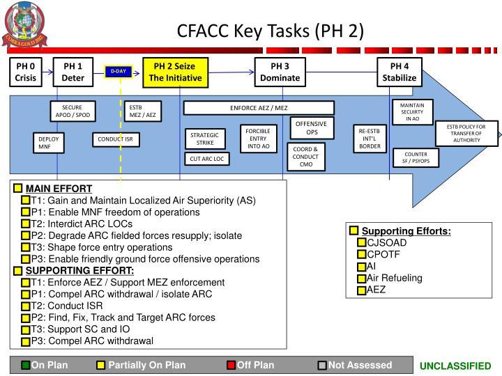 CFACC Key Tasks (PH 2)