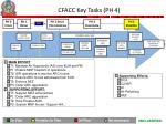 cfacc key tasks ph 4