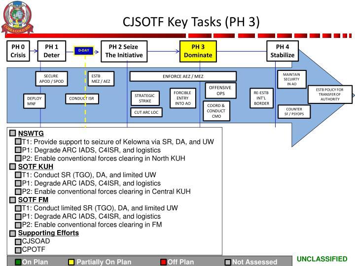 CJSOTF Key Tasks (PH 3)