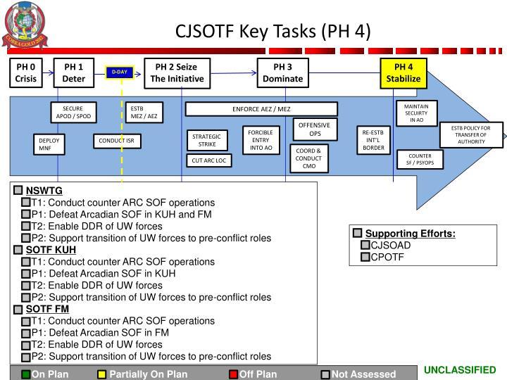 CJSOTF Key Tasks (PH 4)