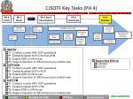 cjsotf key tasks ph 4