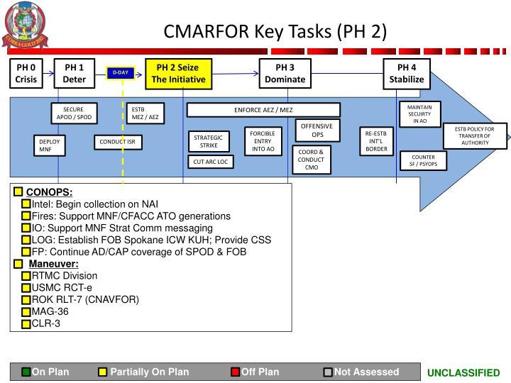 CMARFOR Key Tasks (PH 2)