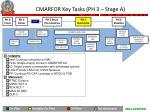 cmarfor key tasks ph 3 stage a