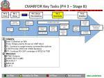 cmarfor key tasks ph 3 stage b